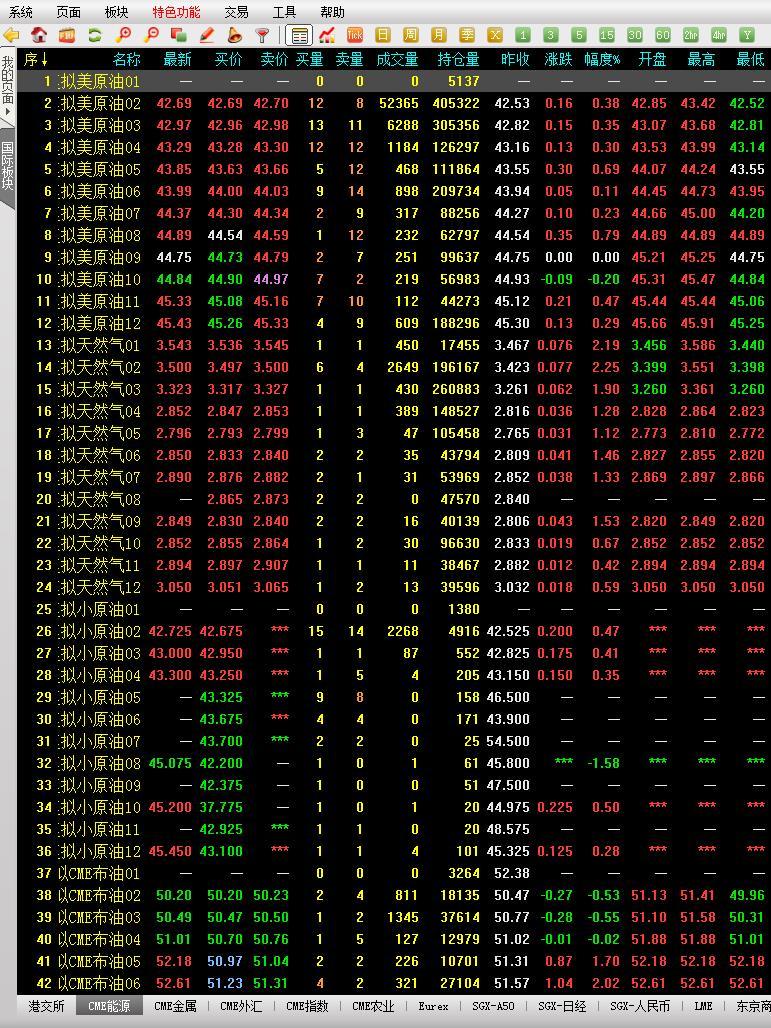 白银返佣网远大国际期货信管家软件行情界面